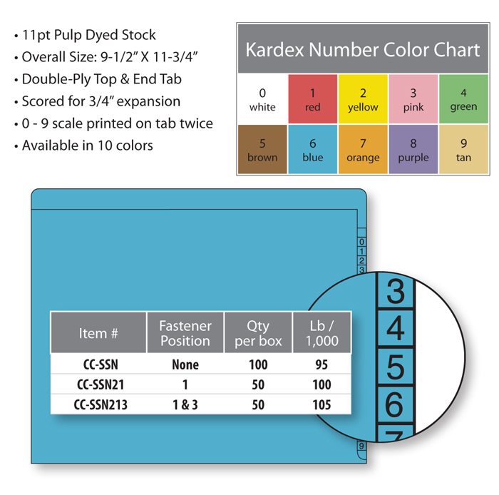 Kardex File Folders, 2610002 Number Scale (Colorscan ...